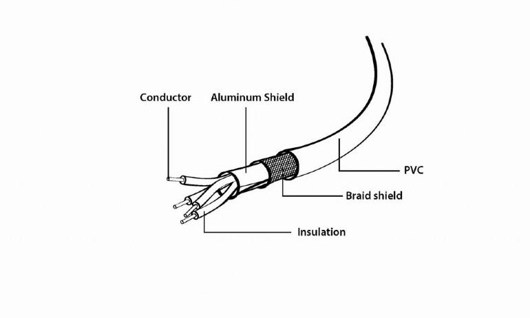 Micro-USB cable, 1.8 m, white (CCP-mUSB2-AMBM-6-W)